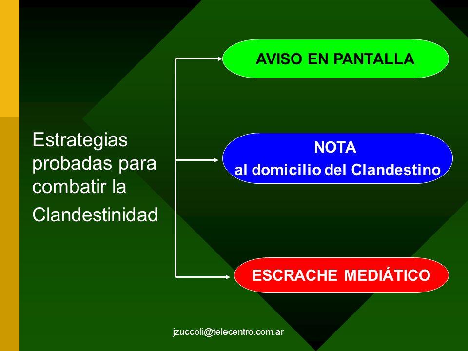 jzuccoli@telecentro.com.ar Estrategias probadas para combatir la Clandestinidad AVISO EN PANTALLA NOTA al domicilio del Clandestino ESCRACHE MEDIÁTICO
