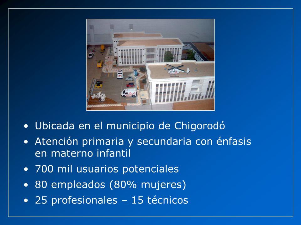 Ubicada en el municipio de Chigorodó Atención primaria y secundaria con énfasis en materno infantil 700 mil usuarios potenciales 80 empleados (80% mujeres) 25 profesionales – 15 técnicos