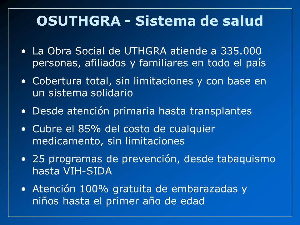 OSUTHGRA - Sistema de salud La Obra Social de UTHGRA atiende a 335.000 personas, afiliados y familiares en todo el país Cobertura total, sin limitacio