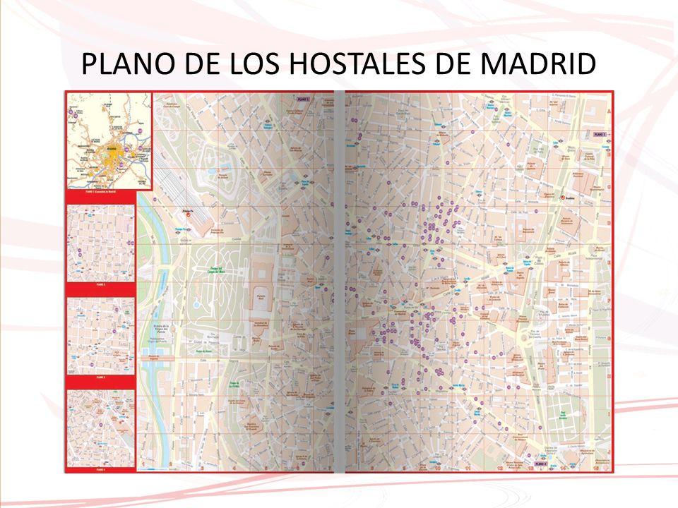 PLANO DE LOS HOSTALES DE MADRID