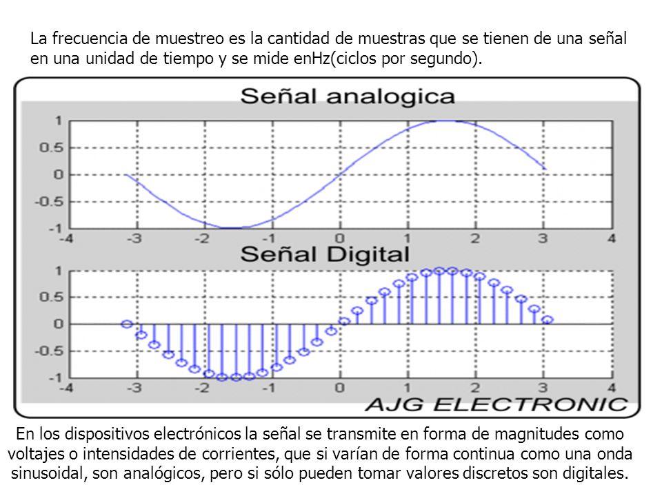 La frecuencia de muestreo es la cantidad de muestras que se tienen de una señal en una unidad de tiempo y se mide enHz(ciclos por segundo). En los dis
