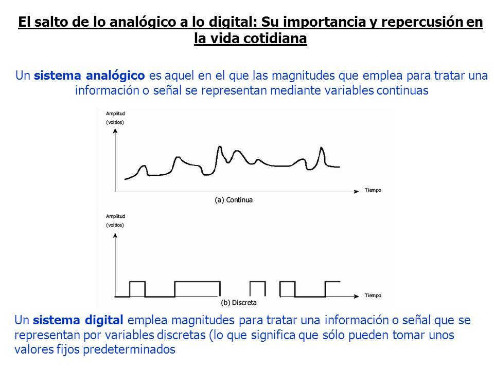 Un sistema analógico es aquel en el que las magnitudes que emplea para tratar una información o señal se representan mediante variables continuas Un s