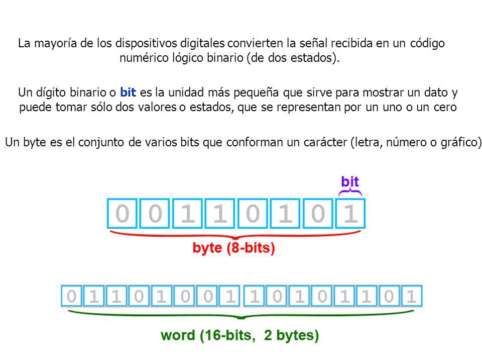 La mayoría de los dispositivos digitales convierten la señal recibida en un código numérico lógico binario (de dos estados). Un dígito binario o bit e