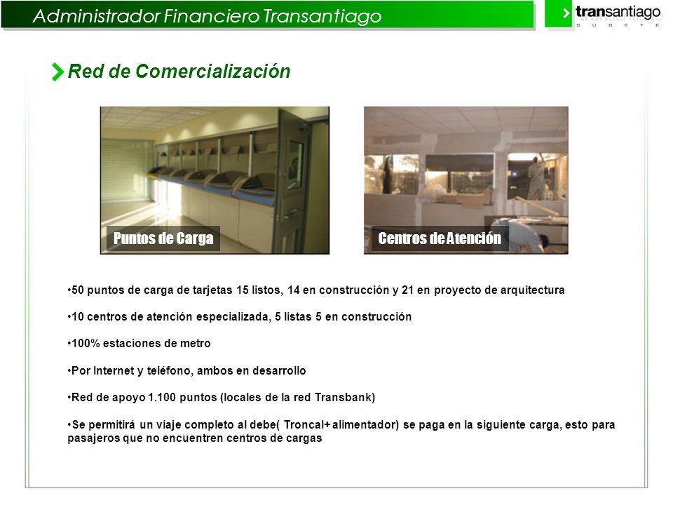 Administrador Financiero Transantiago Red de Comercialización 50 puntos de carga de tarjetas 15 listos, 14 en construcción y 21 en proyecto de arquite