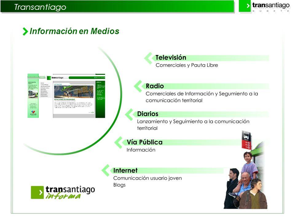 Información en Medios