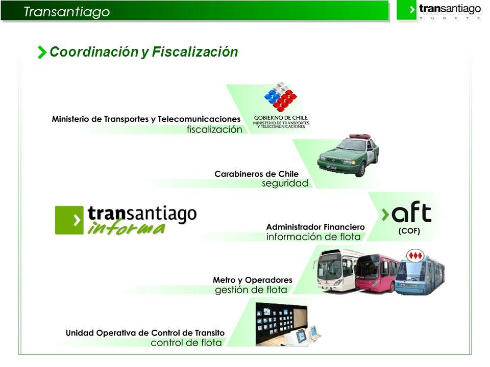 Transantiago Coordinación y Fiscalización