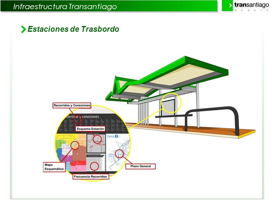 Infraestructura Transantiago Estaciones de Trasbordo