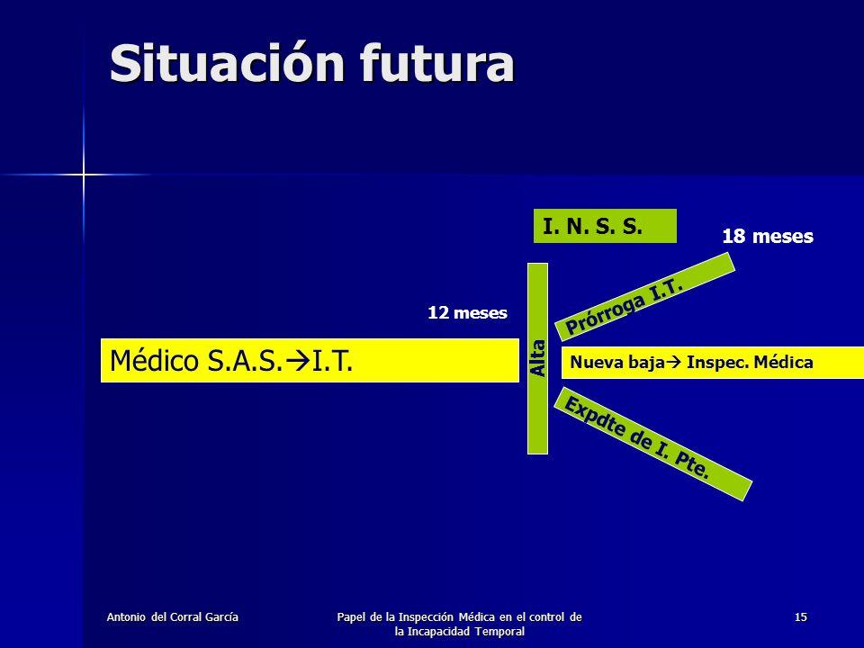 Antonio del Corral GarcíaPapel de la Inspección Médica en el control de la Incapacidad Temporal 15 Médico S.A.S.