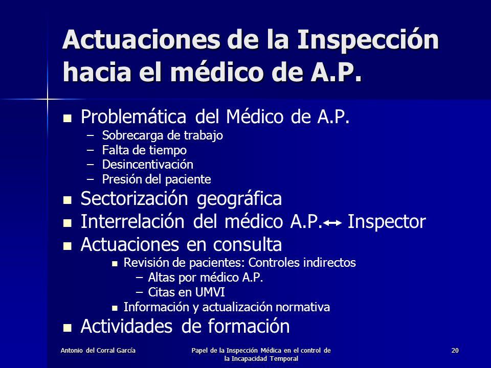 Antonio del Corral GarcíaPapel de la Inspección Médica en el control de la Incapacidad Temporal 20 Actuaciones de la Inspección hacia el médico de A.P.