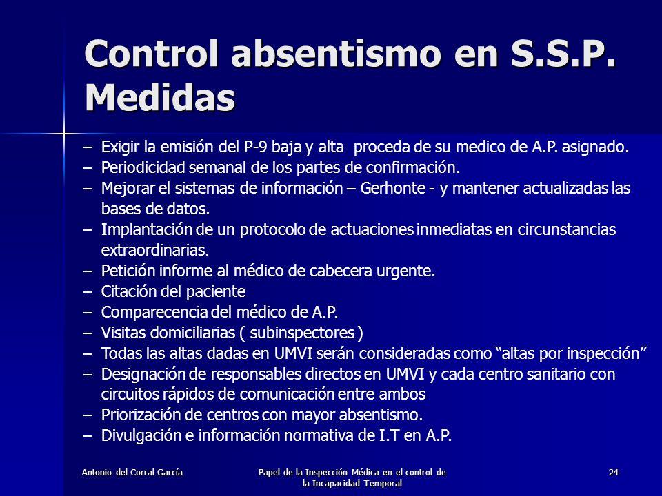 Antonio del Corral GarcíaPapel de la Inspección Médica en el control de la Incapacidad Temporal 24 Control absentismo en S.S.P.