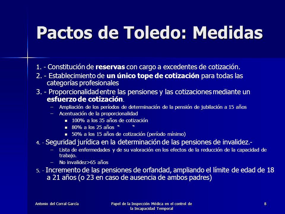 Antonio del Corral GarcíaPapel de la Inspección Médica en el control de la Incapacidad Temporal 29 Actuaciones de la Inspección en materia de I.T.