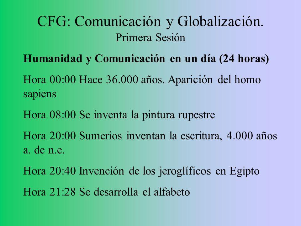 CFG: Comunicación y Globalización. Primera Sesión Humanidad y Comunicación en un día (24 horas) Hora 00:00 Hace 36.000 años. Aparición del homo sapien