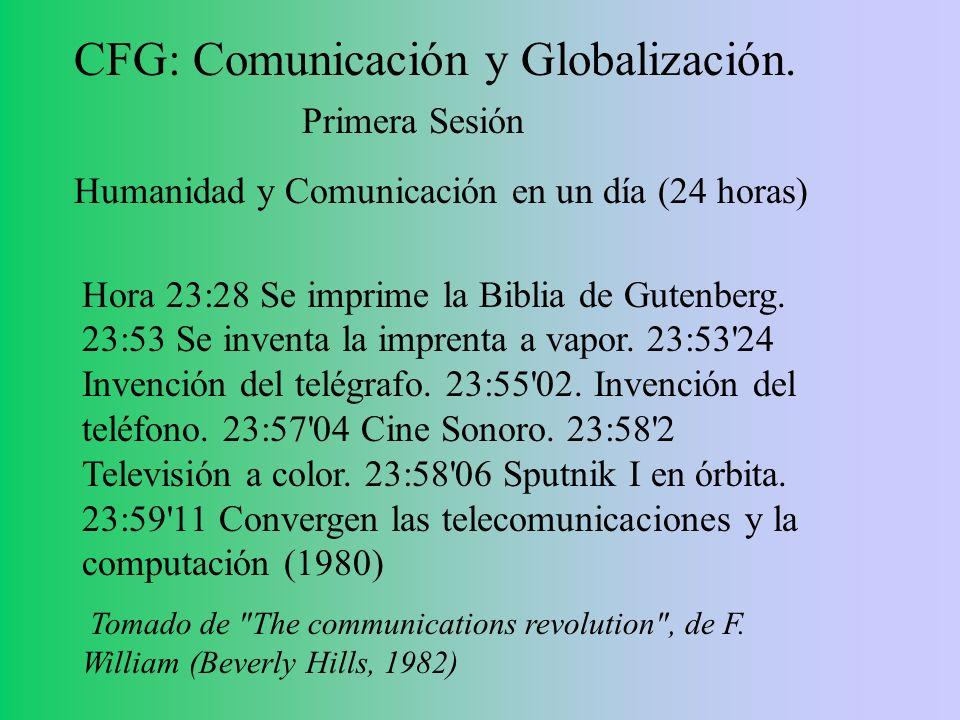 Hora 23:28 Se imprime la Biblia de Gutenberg. 23:53 Se inventa la imprenta a vapor. 23:53'24 Invención del telégrafo. 23:55'02. Invención del teléfono