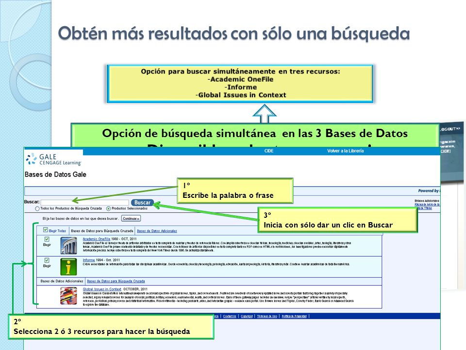 Obtén más resultados con sólo una búsqueda Opción de búsqueda simultánea en las 3 Bases de Datos ¡Disponible en los tres recursos.