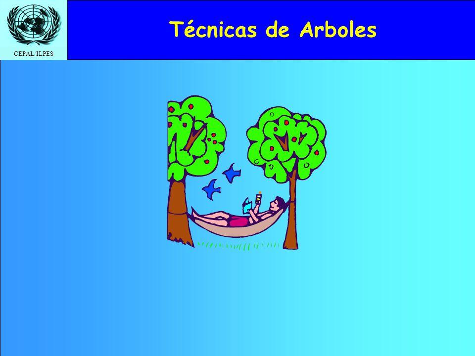 CEPAL/ILPES Técnicas de Arboles