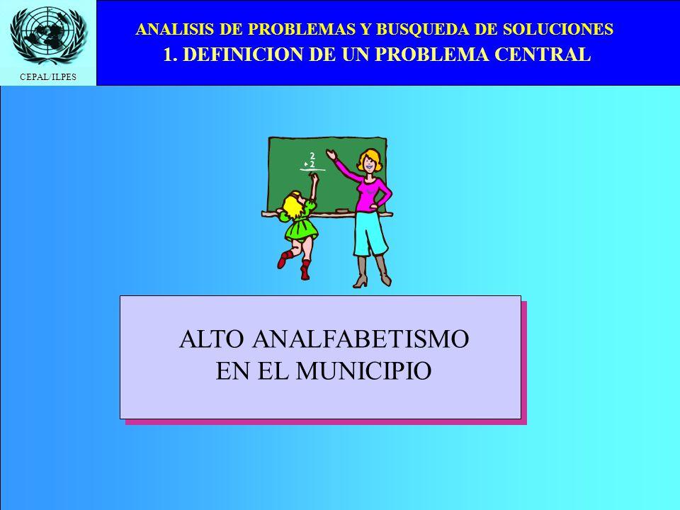 CEPAL/ILPES ANALISIS DE PROBLEMAS Y BUSQUEDA DE SOLUCIONES 1. DEFINICION DE UN PROBLEMA CENTRAL ALTO ANALFABETISMO EN EL MUNICIPIO