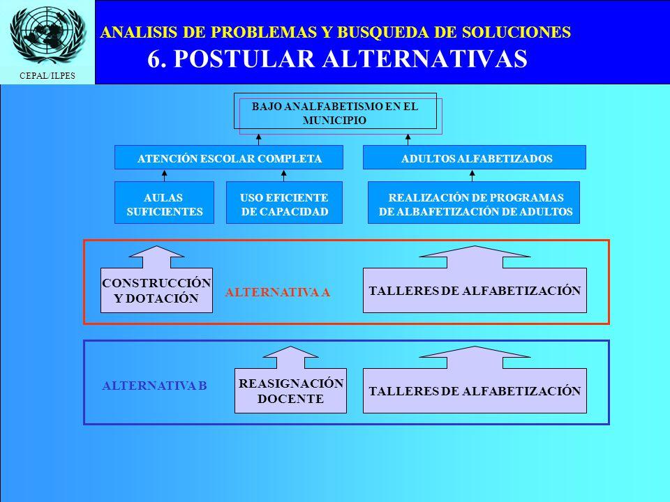 CEPAL/ILPES ANALISIS DE PROBLEMAS Y BUSQUEDA DE SOLUCIONES 6. POSTULAR ALTERNATIVAS BAJO ANALFABETISMO EN EL MUNICIPIO ATENCIÓN ESCOLAR COMPLETA ADULT