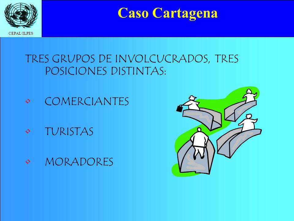CEPAL/ILPES Caso Cartagena TRES GRUPOS DE INVOLCUCRADOS, TRES POSICIONES DISTINTAS: COMERCIANTES TURISTAS MORADORES
