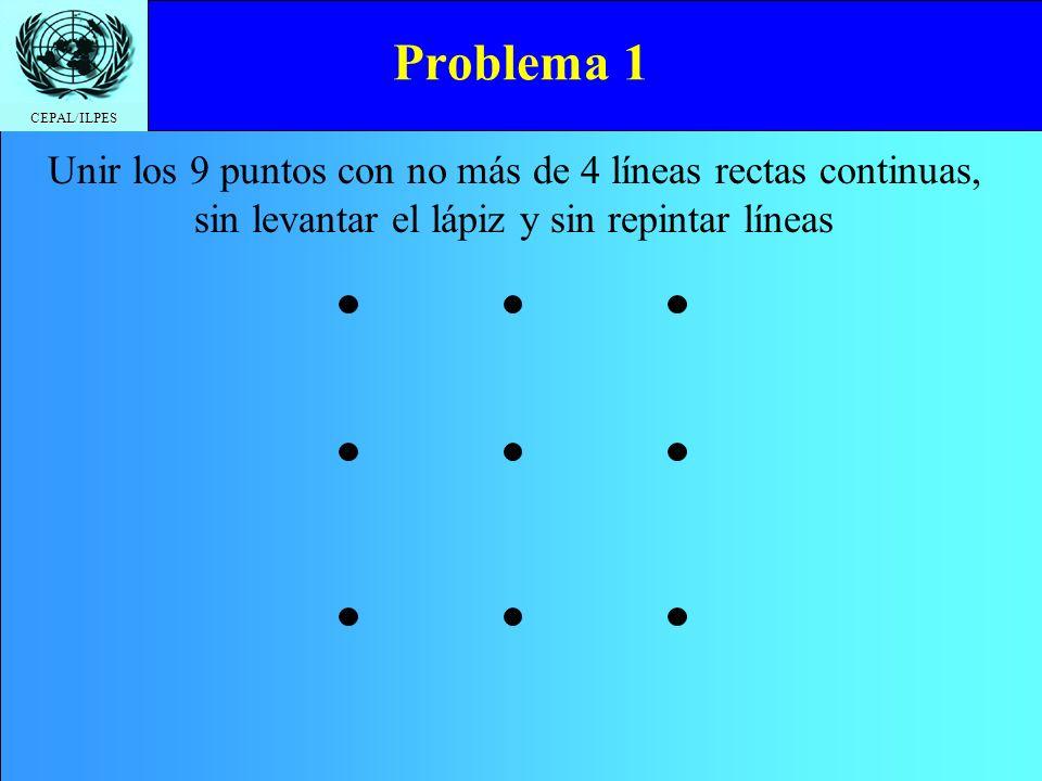 CEPAL/ILPES Problema 1 Unir los 9 puntos con no más de 4 líneas rectas continuas, sin levantar el lápiz y sin repintar líneas
