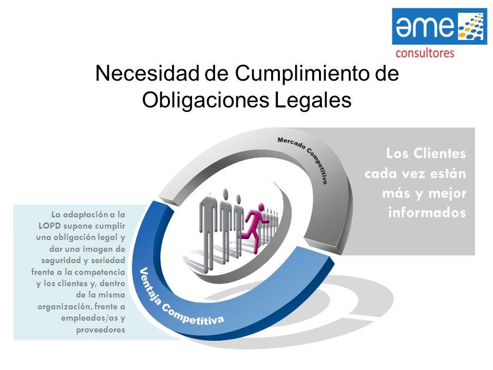 Necesidad de Cumplimiento de Obligaciones Legales Los Clientes cada vez están más y mejor informados La adaptación a la LOPD supone cumplir una obliga