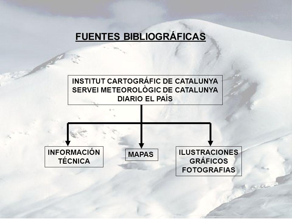 FUENTES BIBLIOGRÁFICAS INSTITUT CARTOGRÁFIC DE CATALUNYA SERVEI METEOROLÒGIC DE CATALUNYA DIARIO EL PAÍS INFORMACIÓN TÉCNICA MAPAS ILUSTRACIONES GRÁFI