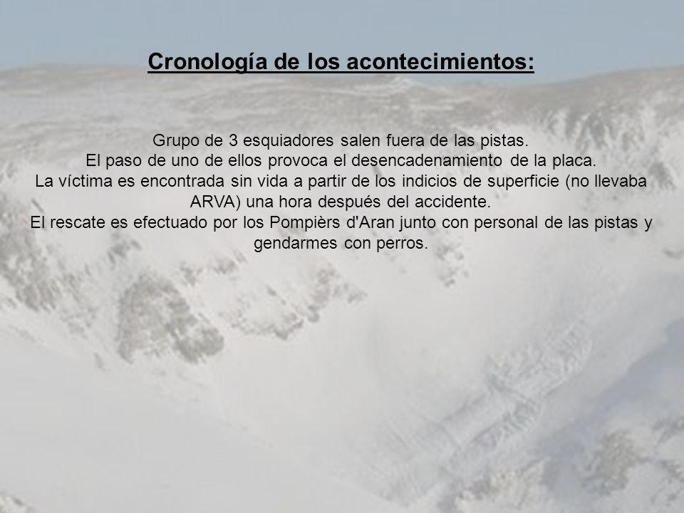 Cronología de los acontecimientos: Grupo de 3 esquiadores salen fuera de las pistas. El paso de uno de ellos provoca el desencadenamiento de la placa.