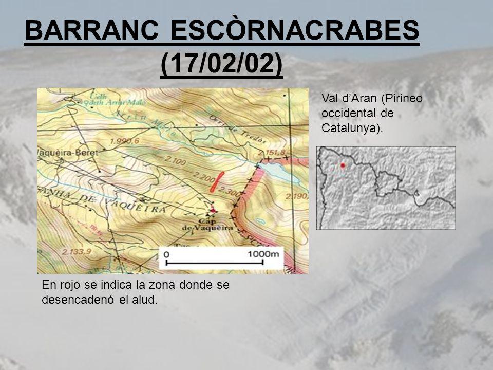 BARRANC ESCÒRNACRABES (17/02/02) Val dAran (Pirineo occidental de Catalunya). En rojo se indica la zona donde se desencadenó el alud.