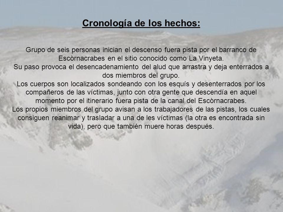 Cronología de los hechos: Grupo de seis personas inician el descenso fuera pista por el barranco de Escòrnacrabes en el sitio conocido como La Vinyeta