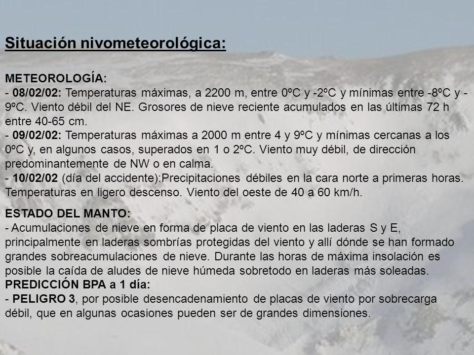 Situación nivometeorológica: METEOROLOGÍA: - 08/02/02: Temperaturas máximas, a 2200 m, entre 0ºC y -2ºC y mínimas entre -8ºC y - 9ºC. Viento débil del