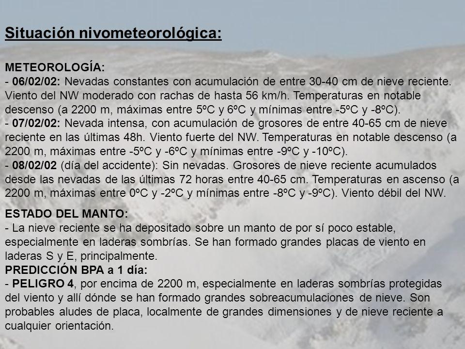 Situación nivometeorológica: METEOROLOGÍA: - 06/02/02: Nevadas constantes con acumulación de entre 30-40 cm de nieve reciente. Viento del NW moderado
