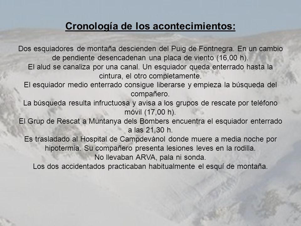 Cronología de los acontecimientos: Dos esquiadores de montaña descienden del Puig de Fontnegra. En un cambio de pendiente desencadenan una placa de vi
