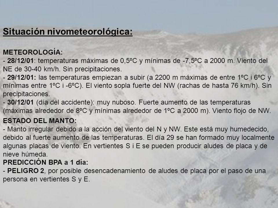 Situación nivometeorológica: METEOROLOGÍA: - 28/12/01: temperaturas máximas de 0,5ºC y mínimas de -7,5ºC a 2000 m. Viento del NE de 30-40 km/h. Sin pr