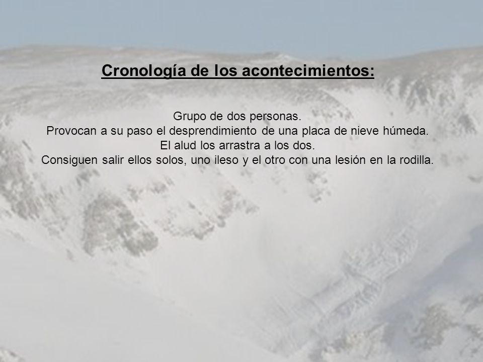 Cronología de los acontecimientos: Grupo de dos personas. Provocan a su paso el desprendimiento de una placa de nieve húmeda. El alud los arrastra a l