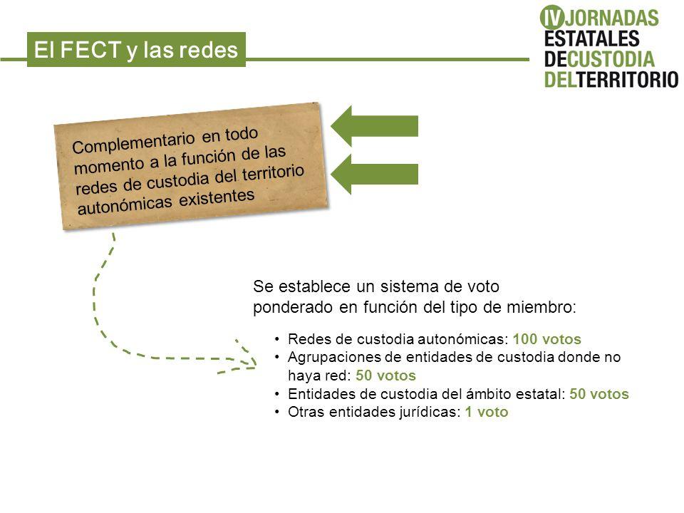 El FECT y las redes Complementario en todo momento a la función de las redes de custodia del territorio autonómicas existentes Se establece un sistema