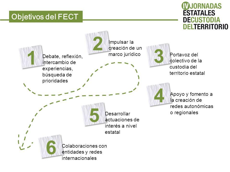 Objetivos del FECT 1 Debate, reflexión, intercambio de experiencias, búsqueda de prioridades 2 Impulsar la creación de un marco jurídico 3 Portavoz de