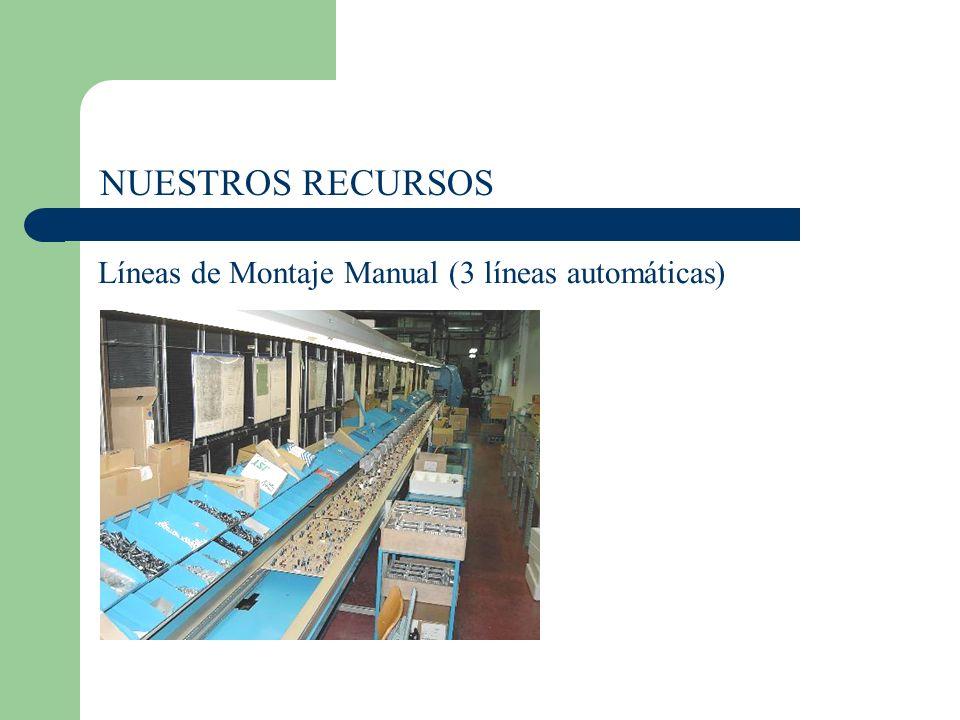 NUESTROS RECURSOS Líneas de Montaje Manual (3 líneas automáticas)