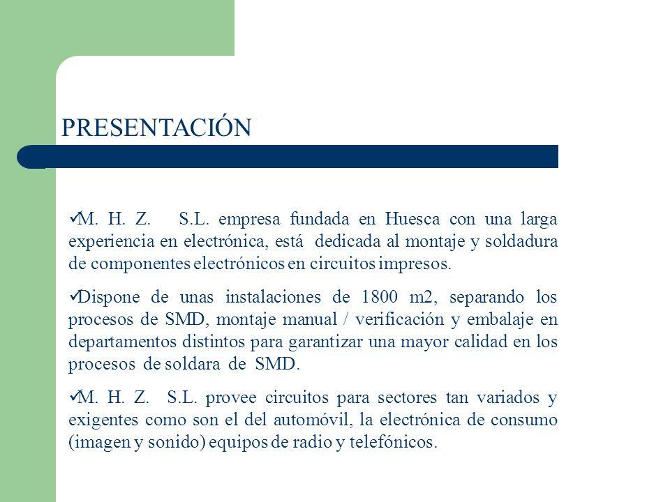 PRESENTACIÓN M. H. Z. S.L. empresa fundada en Huesca con una larga experiencia en electrónica, está dedicada al montaje y soldadura de componentes ele