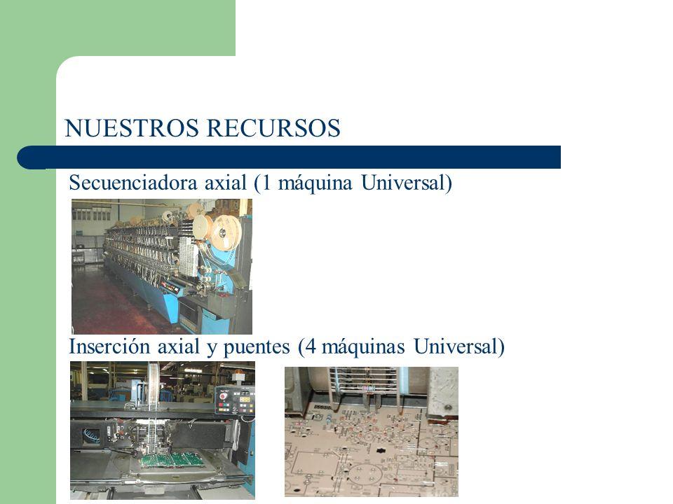 NUESTROS RECURSOS Secuenciadora axial (1 máquina Universal) Inserción axial y puentes (4 máquinas Universal)