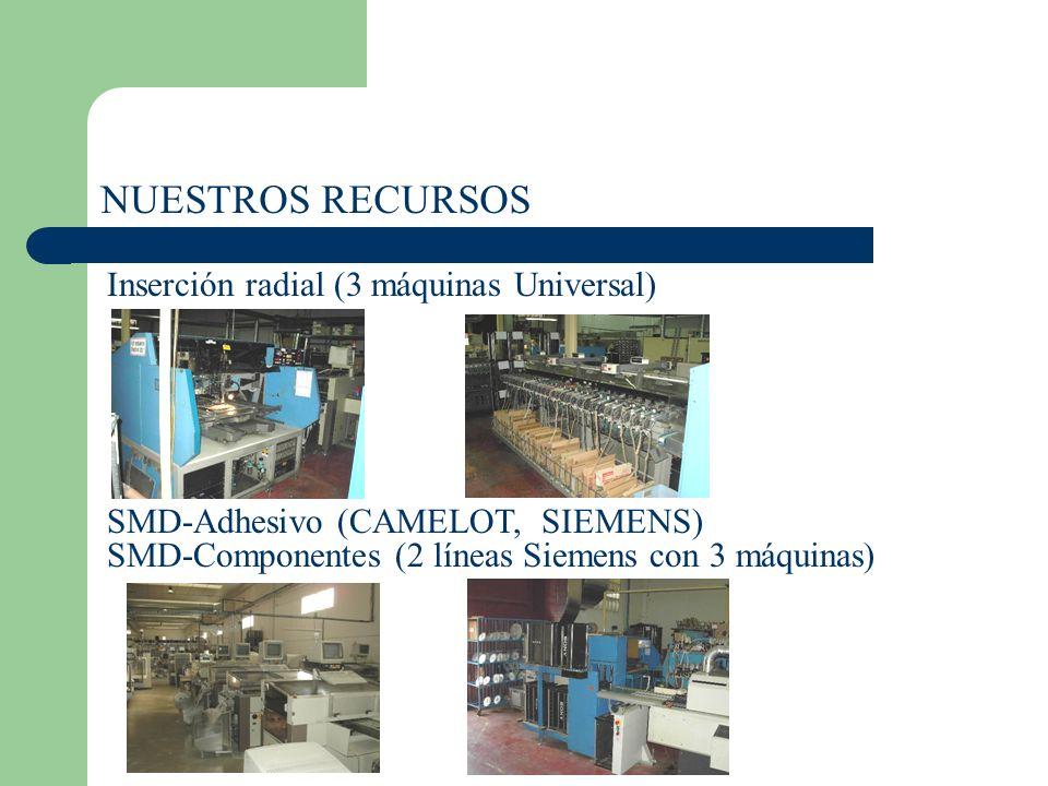 NUESTROS RECURSOS Inserción radial (3 máquinas Universal) SMD-Adhesivo (CAMELOT, SIEMENS) SMD-Componentes (2 líneas Siemens con 3 máquinas)
