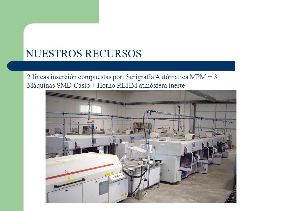 NUESTROS RECURSOS 2 líneas inserción compuestas por: Serigrafía Autómatica MPM + 3 Máquinas SMD Casio + Horno REHM atmósfera inerte