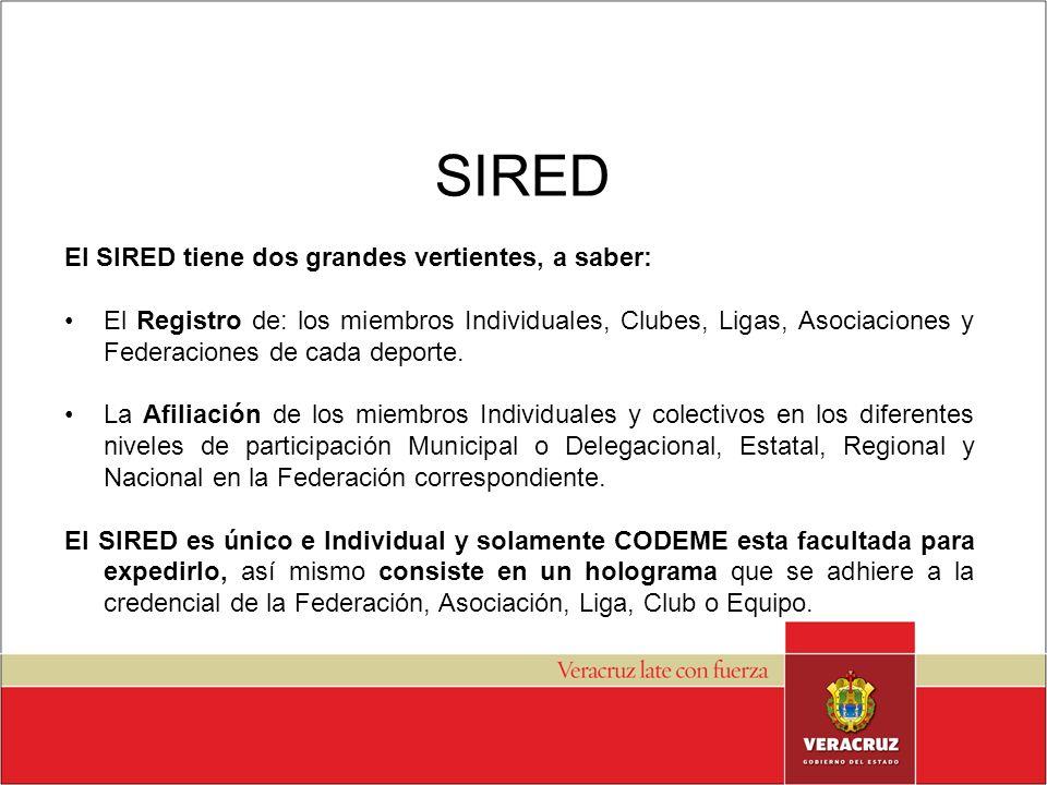 SIRED El SIRED tiene dos grandes vertientes, a saber: El Registro de: los miembros Individuales, Clubes, Ligas, Asociaciones y Federaciones de cada de