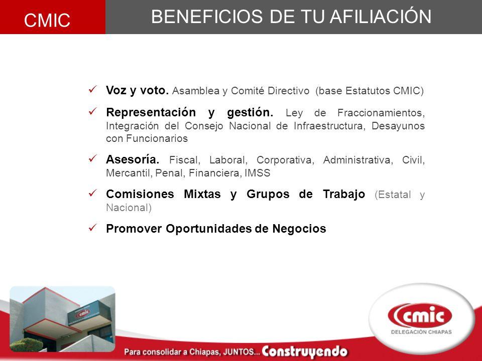 BENEFICIOS DE TU AFILIACIÓN CMIC Descuentos Comerciales.