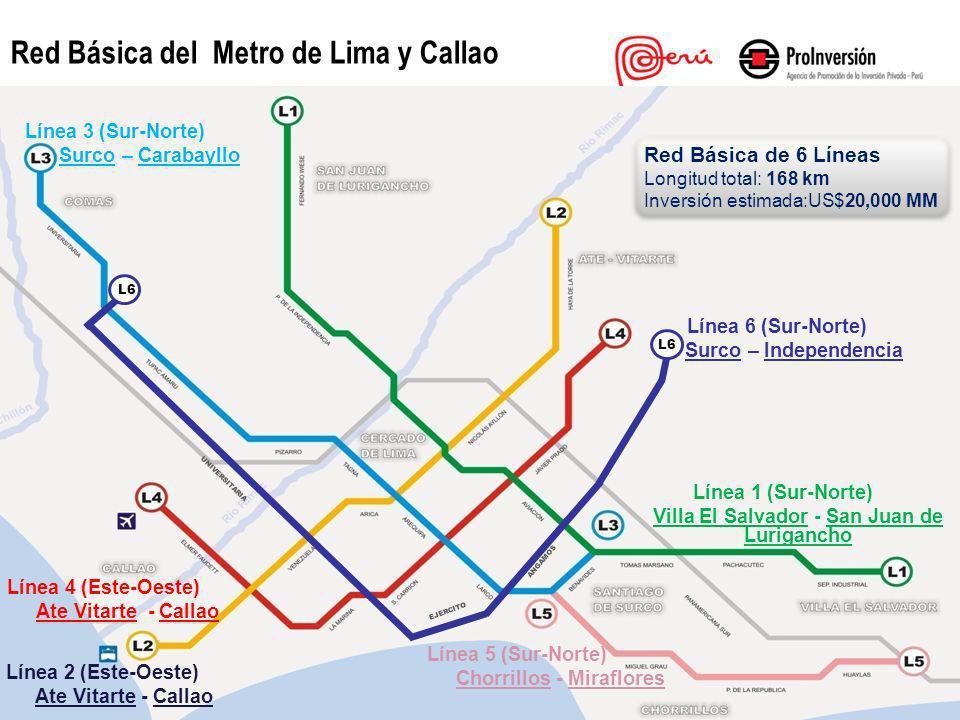 Concesión de la Línea 2 y Ramal Av. Faucett – Av. Gambetta de la Red Básica del Metro de Lima y Callao Red Básica del Metro de Lima y Callao Línea 3 (