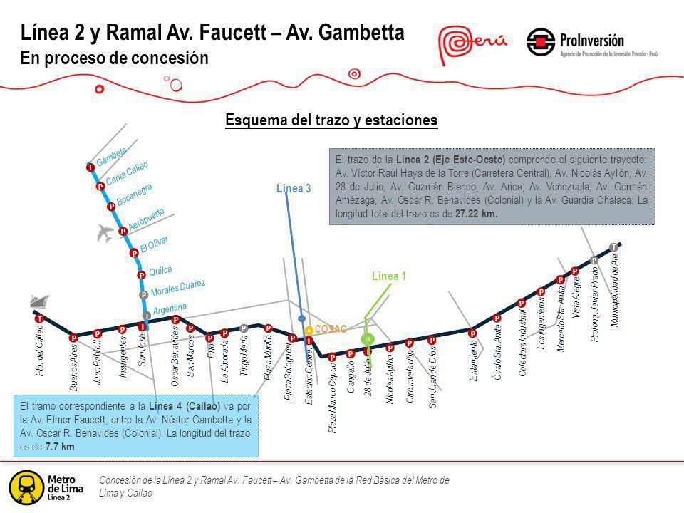 Concesión de la Línea 2 y Ramal Av. Faucett – Av. Gambetta de la Red Básica del Metro de Lima y Callao Línea 1 Línea 3 COSAC El trazo de la Línea 2 (E