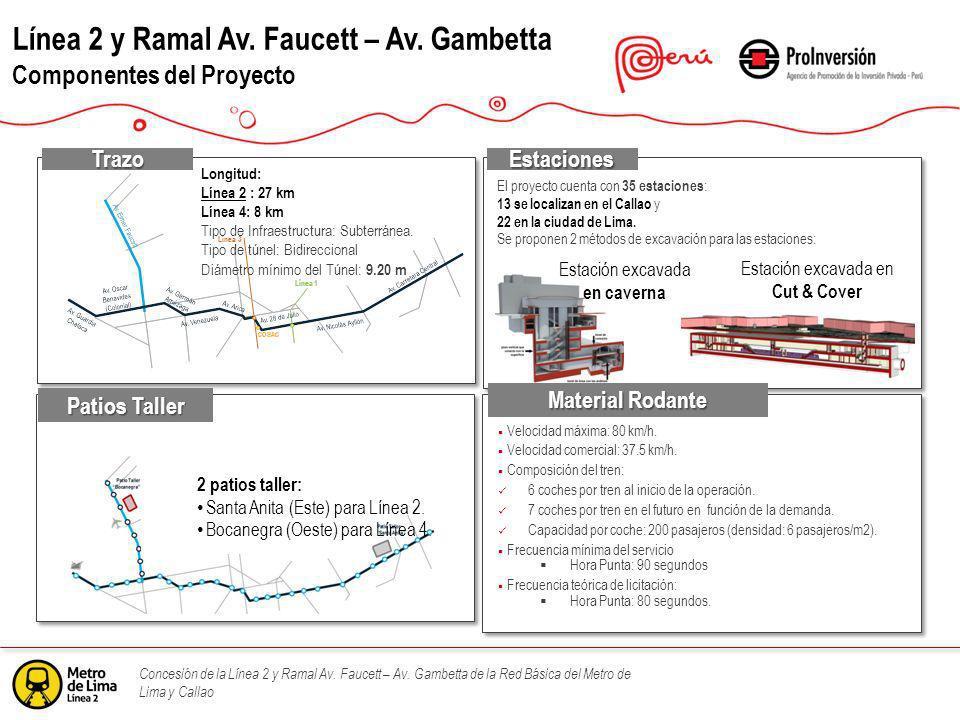 Concesión de la Línea 2 y Ramal Av. Faucett – Av. Gambetta de la Red Básica del Metro de Lima y Callao Línea 2 y Ramal Av. Faucett – Av. Gambetta Comp