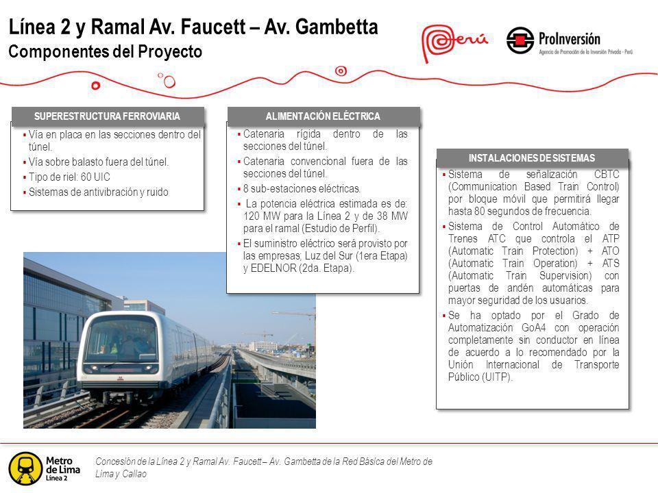 Concesión de la Línea 2 y Ramal Av. Faucett – Av. Gambetta de la Red Básica del Metro de Lima y Callao SUPERESTRUCTURA FERROVIARIA ALIMENTACIÓN ELÉCTR