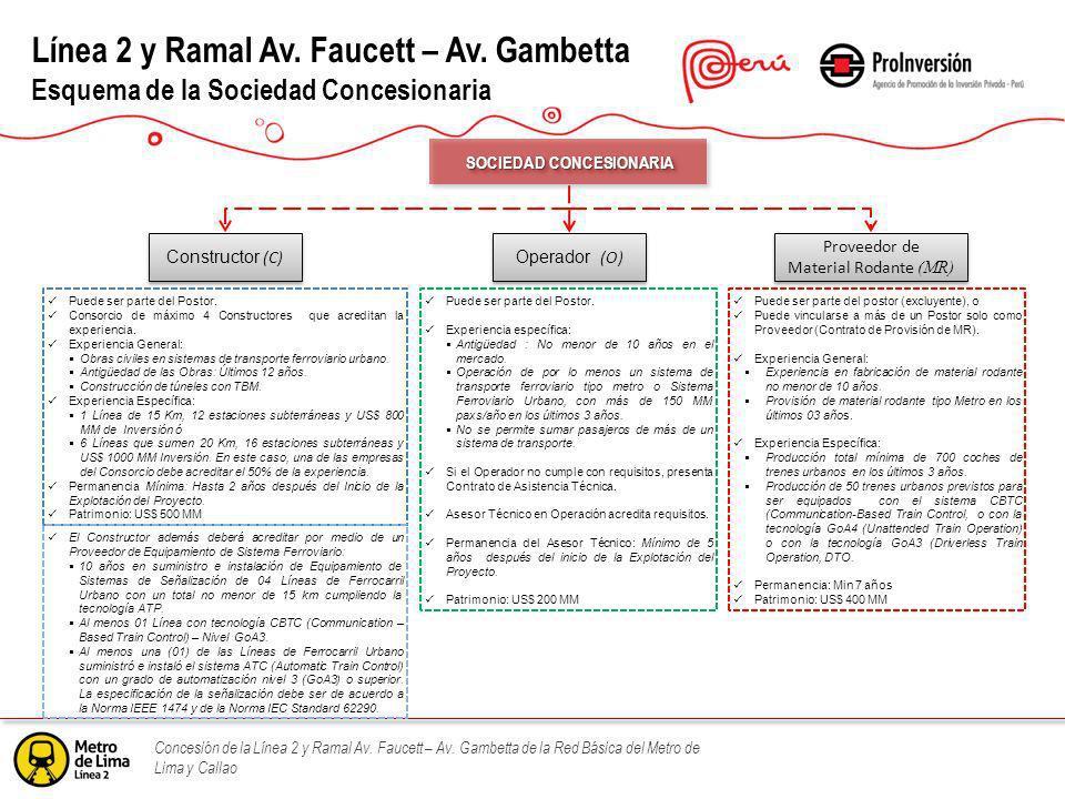 Concesión de la Línea 2 y Ramal Av. Faucett – Av. Gambetta de la Red Básica del Metro de Lima y Callao Línea 2 y Ramal Av. Faucett – Av. Gambetta Esqu