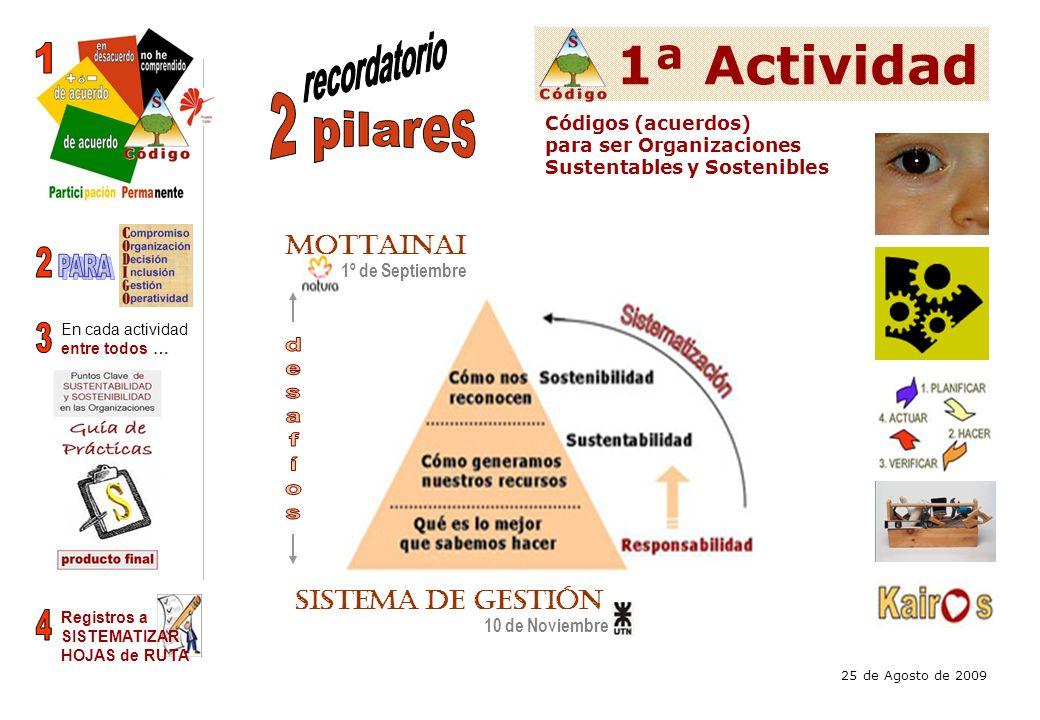 1ª Actividad En cada actividad entre todos … Registros a SISTEMATIZAR HOJAS de RUTA Códigos (acuerdos) para ser Organizaciones Sustentables y Sostenibles 25 de Agosto de 2009 MOTTAINAI Sistema de gestión 1º de Septiembre 10 de Noviembre