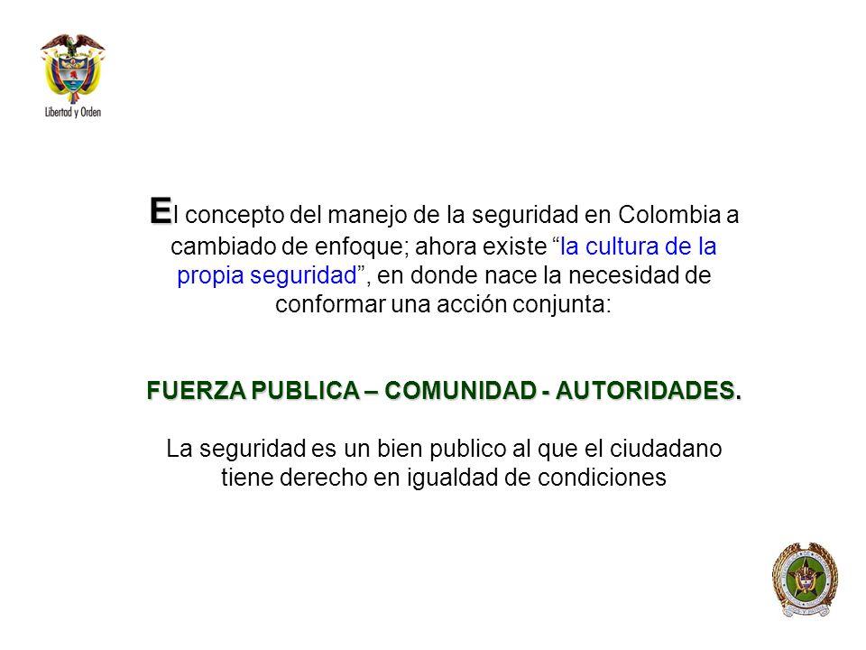 E FUERZA PUBLICA – COMUNIDAD - AUTORIDADES. E l concepto del manejo de la seguridad en Colombia a cambiado de enfoque; ahora existe la cultura de la p