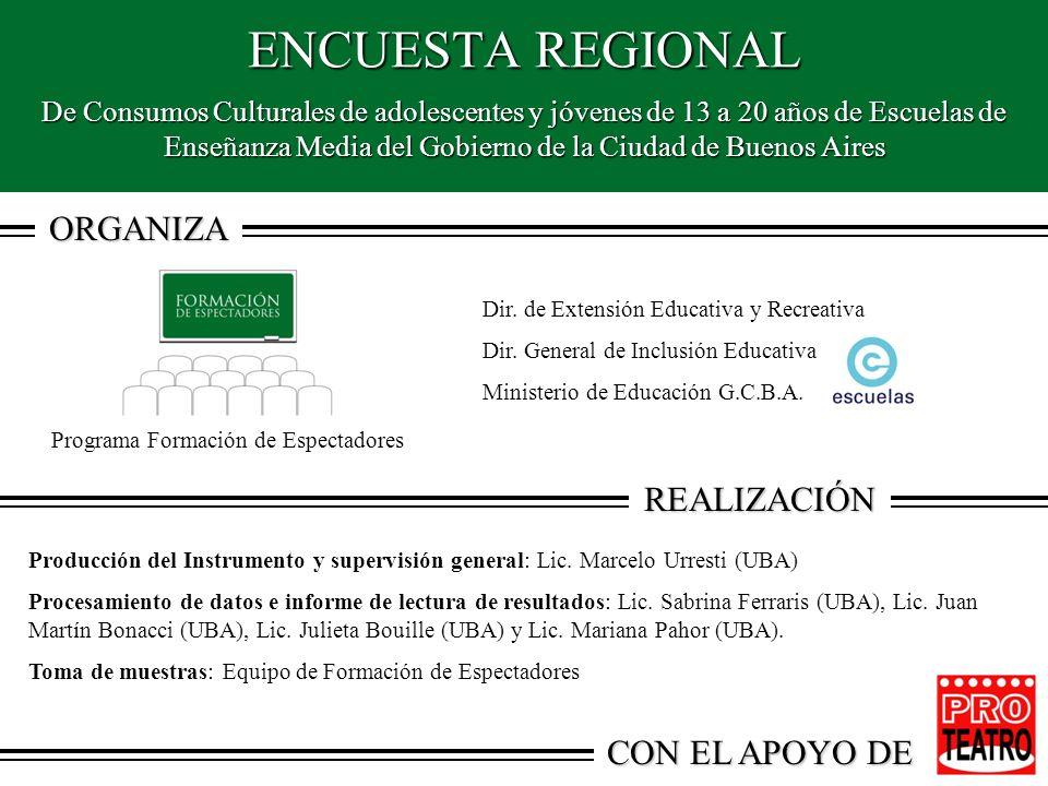 ENCUESTA REGIONAL De Consumos Culturales de adolescentes y jóvenes de 13 a 20 años de Escuelas de Enseñanza Media del Gobierno de la Ciudad de Buenos Aires Dir.